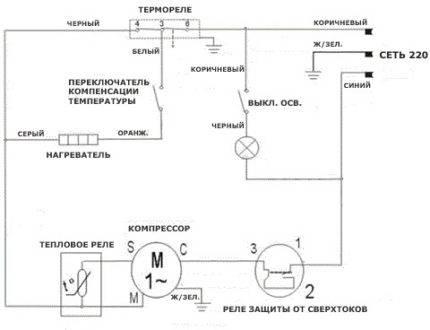 Как проверить терморегулятор холодильника в домашних условиях, признаки неисправности
