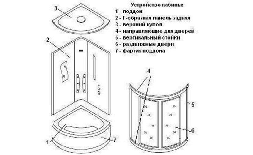Сантехническая кабина в панельном доме, что нужно знать про сантехкабину