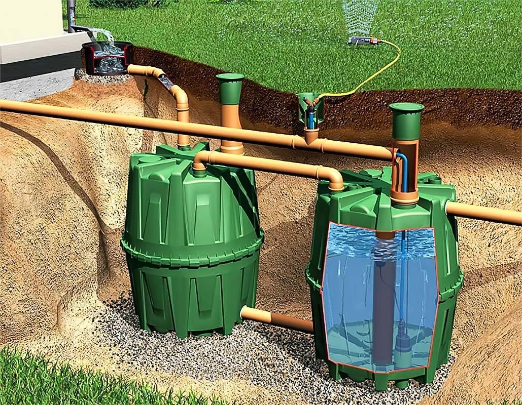 Фильтр для сточных вод: сооружение своими руками