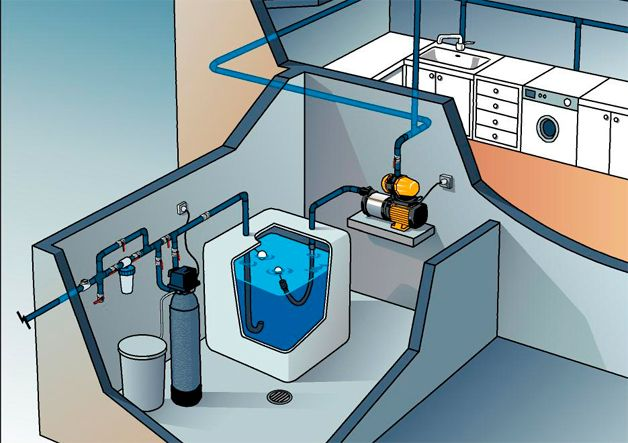 Обустройство канализации в подвале частного дома