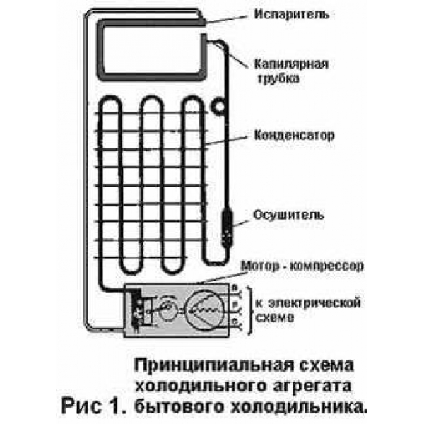 Электрическая схема холодильника индезит ноу фрост