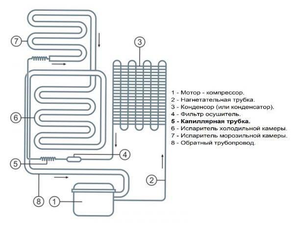 Проверка реле холодильника на работоспособность: схема, описание принципа работы