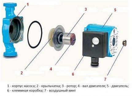 Вихревой насос: выбор устройства на основании лучших моделей