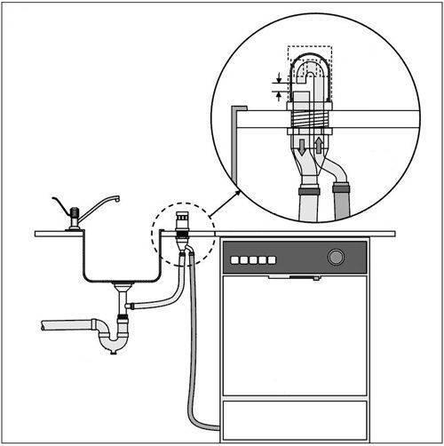 Установка и подключение посудомоечной машины bosch в готовый кухонный гарнитур | всёокухне.ру