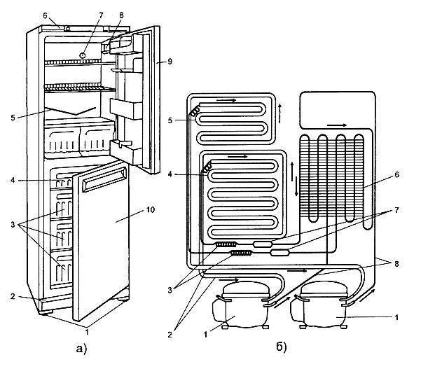 Терморегулятор для холодильника: устройство, проверка + тонкости замены при необходимости