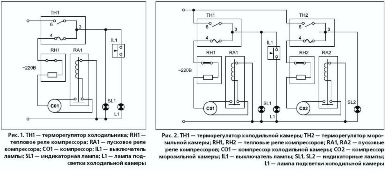 Ремонт холодильника stinol-101/103