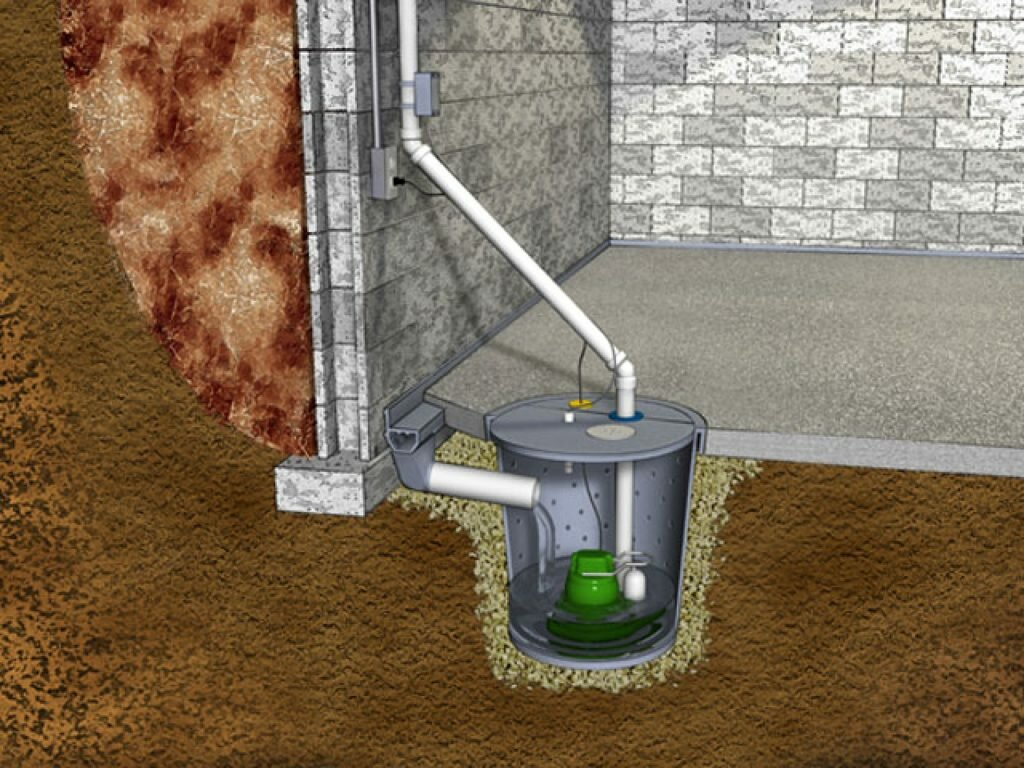 Как обустроить канализацию в подвале