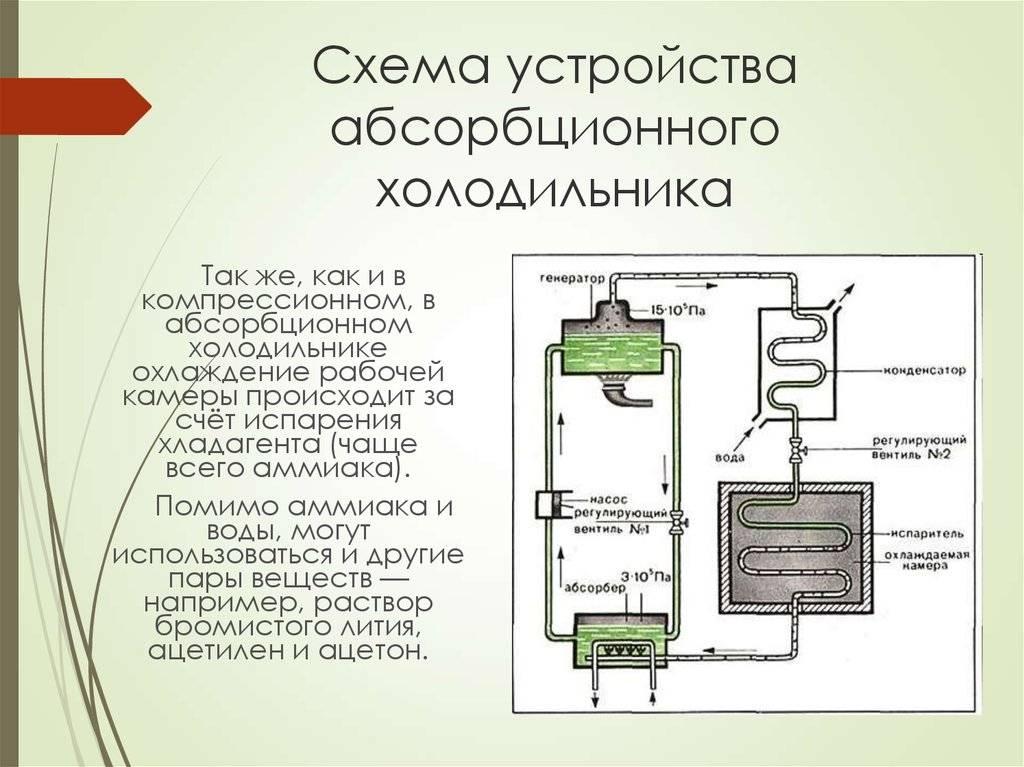 Неисправности холодильника: диагностика поломок, как отремонтировать своими руками