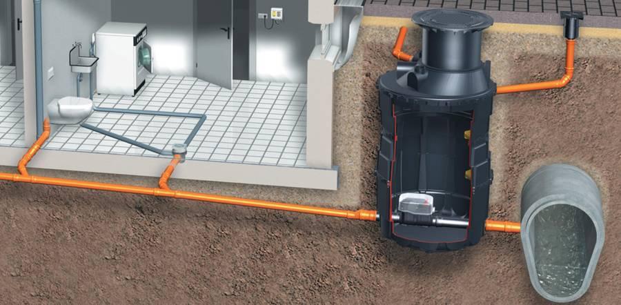 Как сделать вентиляцию в подвале: схема, материалы, расчет