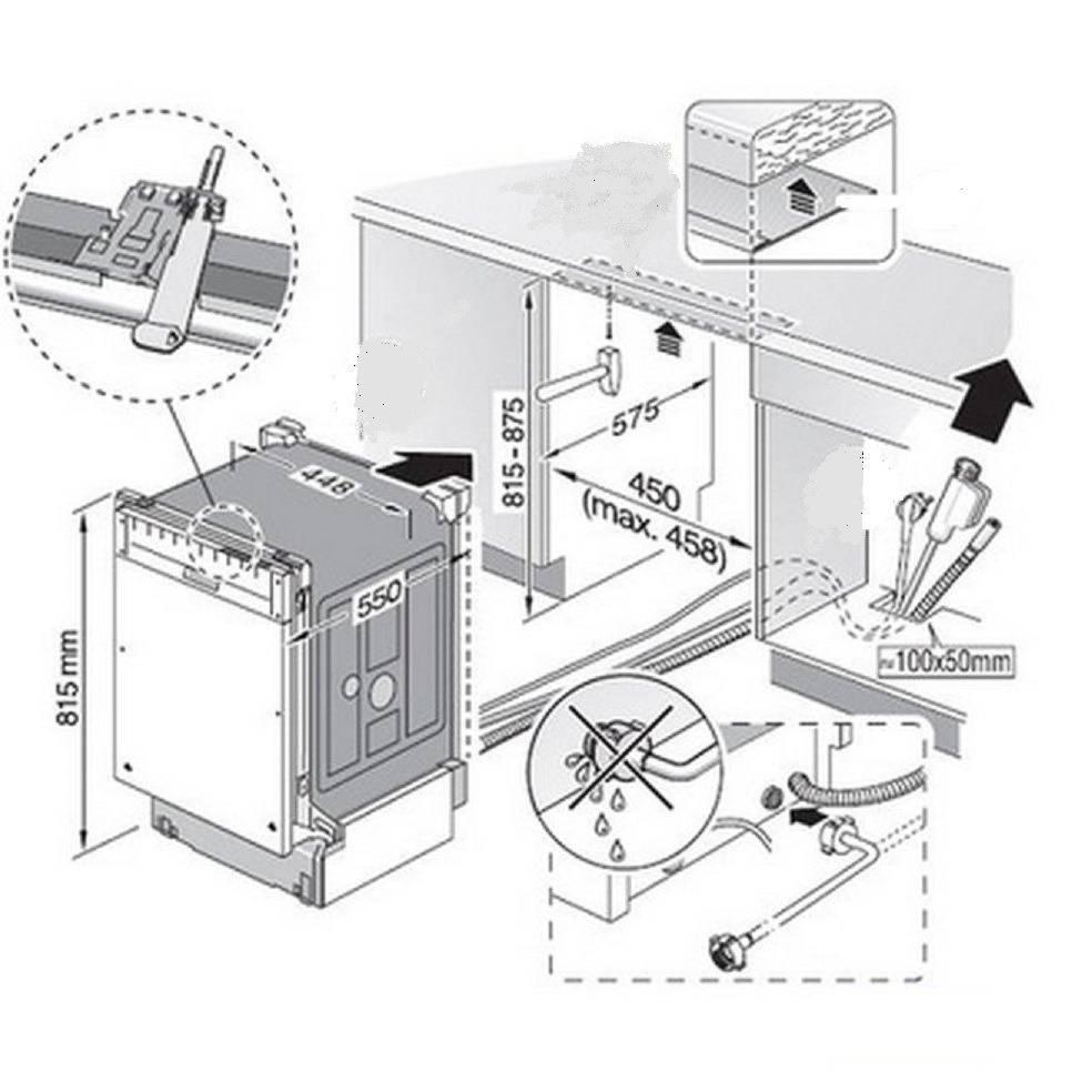 [инструкция] подключение посудомоечной машины своими руками