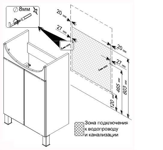 Подвесная тумба с раковиной (41 фото): видео-инструкция по монтажу своими руками, особенности изделий шириной 65см, цена, фото