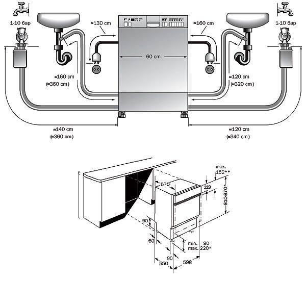 Как установить посудомоечную машину bosch самостоятельно в кухню: инструкция с видео