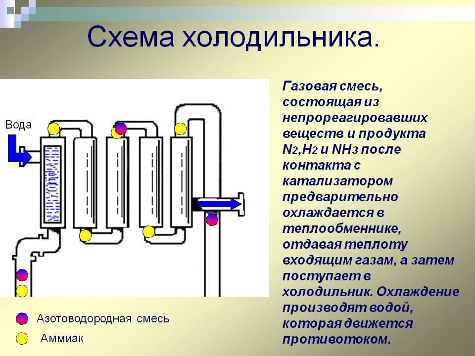 Как проверить терморегулятор на работоспособность для холодильника в домашних условиях: замена при необходимости, порядок замены