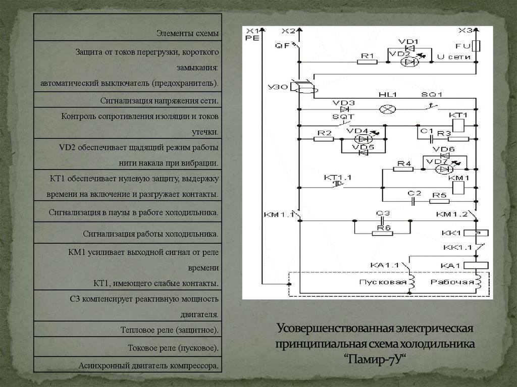 Электрическая схема холодильника индезит ноу фрост - tokzamer.ru