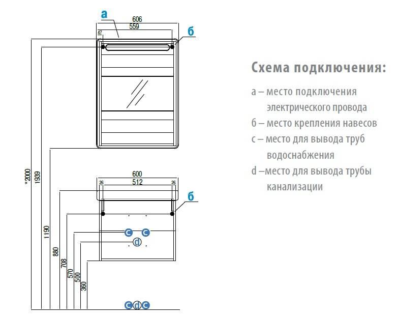 Подвесная тумба с раковиной (41 фото): выбор и монтаж