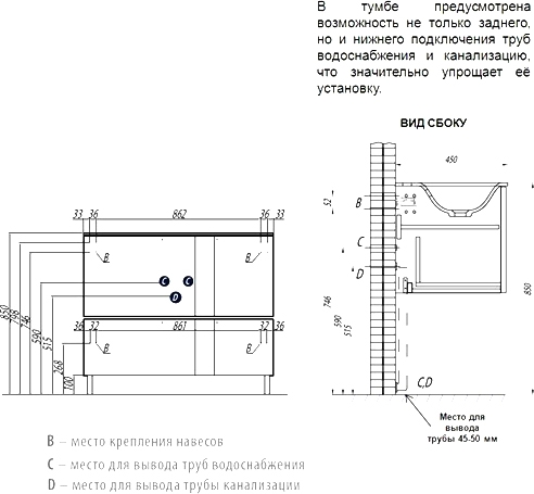 Как установить подвесную раковину и тумбу для неё своими руками