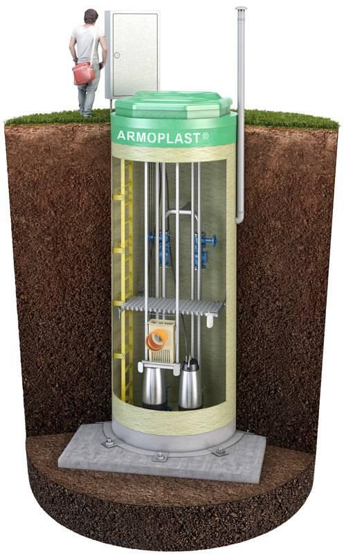 Разновидности сетчатых фильтров для воды и выбор системы для грубой механической очистки