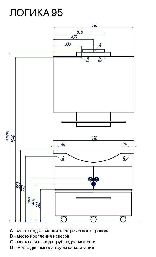 Как крепить раковину к тумбочке в ванной: процесс пошагово
