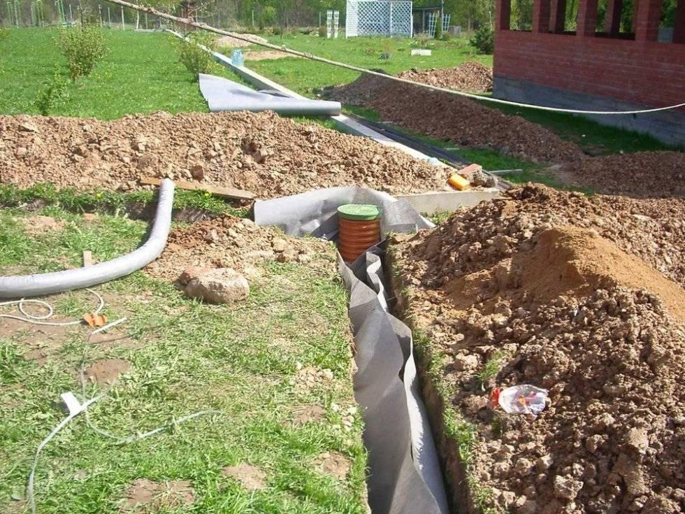 Дренаж участка: простой способ водоотведения в ландшафтном дизайне