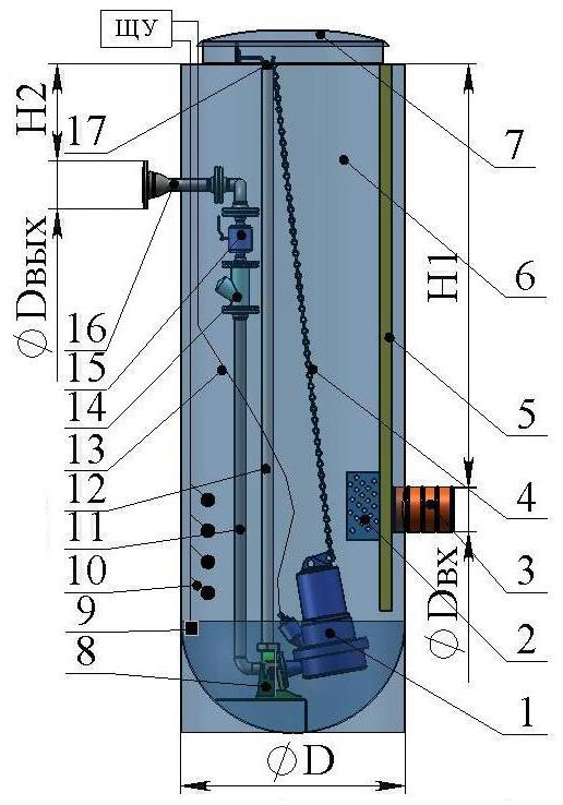 Установка счетчика на воду в колодец, врезка и подключение - vodatyt