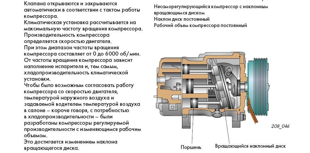 Неисправности сплит-систем: почему не включается компрессор? почему наружный блок кондиционера не запускается с пульта? способы устранения поломок