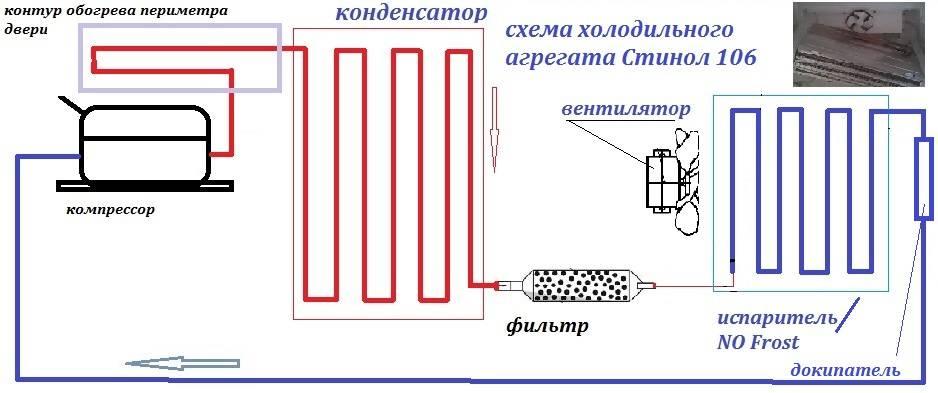 Ремонт холодильников stinol на дому в санкт-петербурге