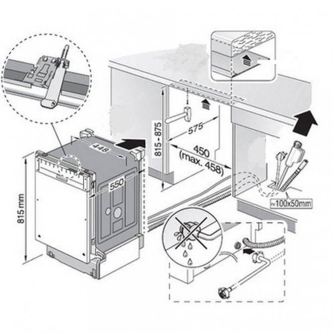 Запчасти для посудомоечных машин: какие бывают 2стиралки.ру