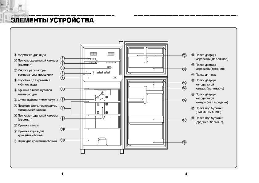 Схема подключения компрессора холодильника — пошаговая инструкция с фото и видео