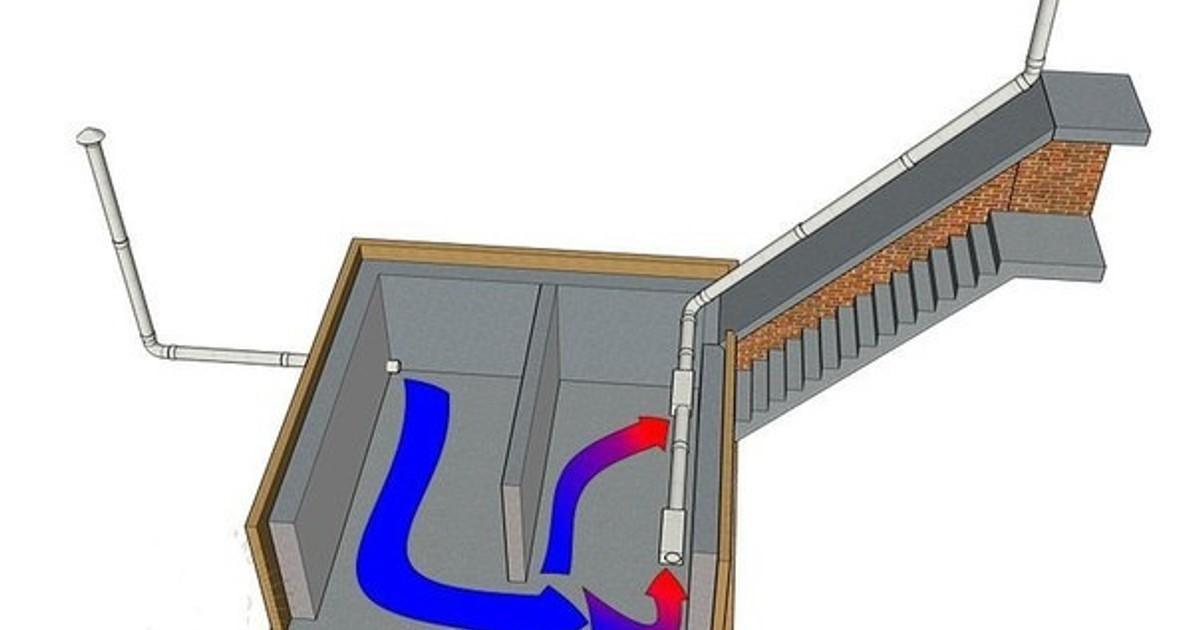 Прокладка труб и ввод канализации в дом без подвала