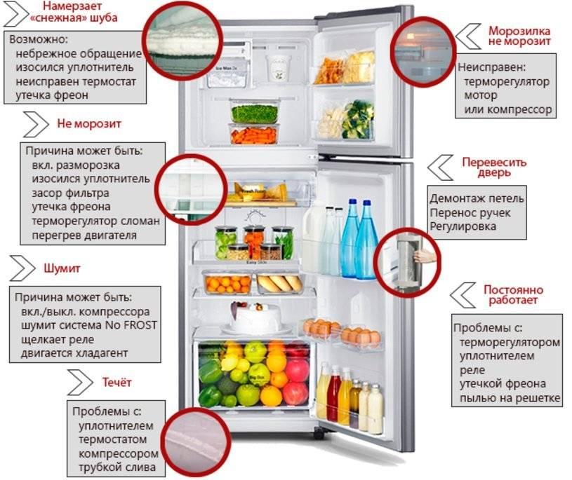 Почему перестал работать холодильник?